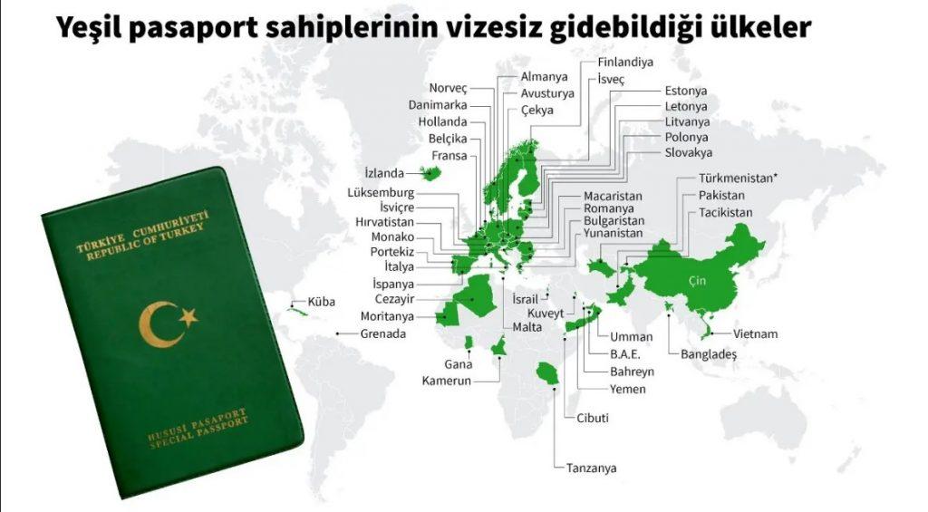 yeşil-pasaport-gidebileceği-ülkeler